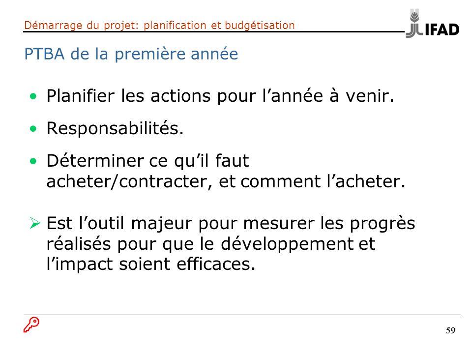 59 Démarrage du projet: planification et budgétisation PTBA de la première année Planifier les actions pour lannée à venir. Responsabilités. Détermine