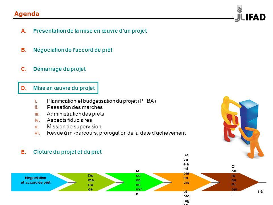 66 Agenda A.Présentation de la mise en œuvre dun projet B.Négociation de laccord de prêt C.Démarrage du projet D.Mise en œuvre du projet i.Planificati