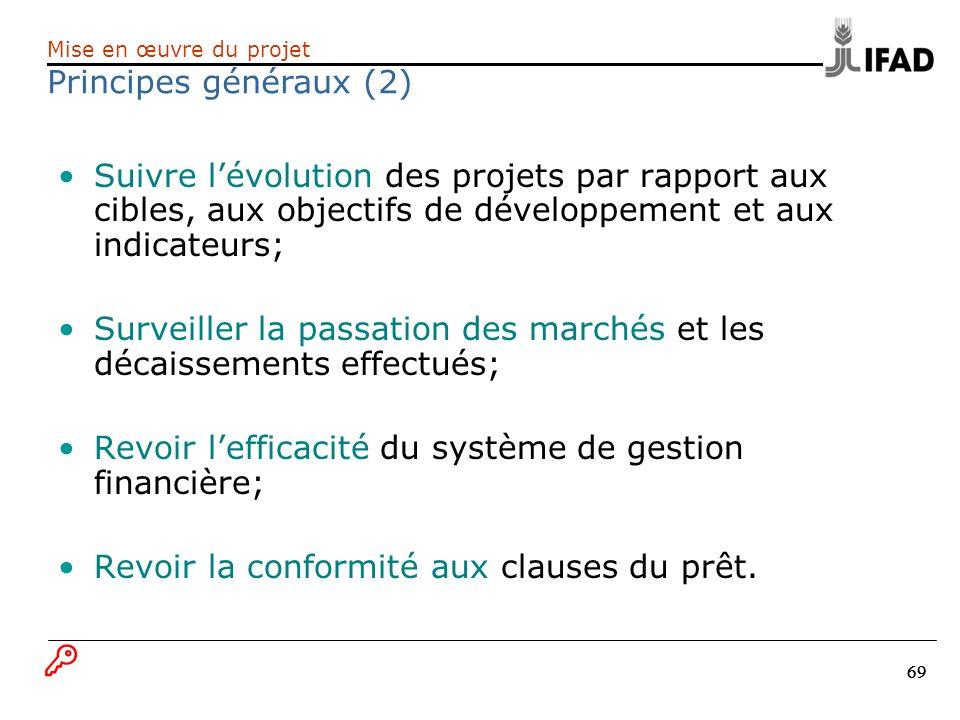 69 Suivre lévolution des projets par rapport aux cibles, aux objectifs de développement et aux indicateurs; Surveiller la passation des marchés et les