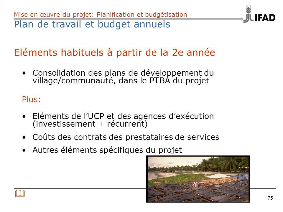 75 Consolidation des plans de développement du village/communauté, dans le PTBA du projet Plus: Eléments de lUCP et des agences dexécution (investisse