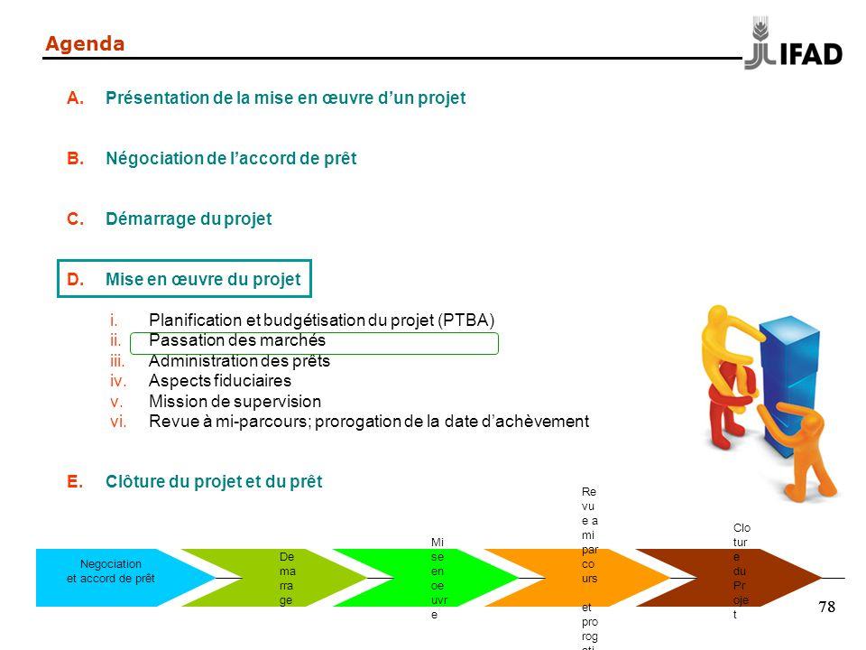 78 Agenda A.Présentation de la mise en œuvre dun projet B.Négociation de laccord de prêt C.Démarrage du projet D.Mise en œuvre du projet i.Planificati