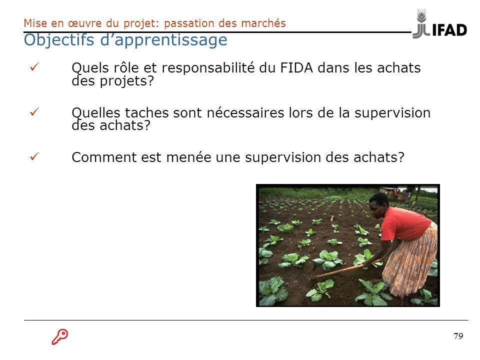 79 Quels rôle et responsabilité du FIDA dans les achats des projets? Quelles taches sont nécessaires lors de la supervision des achats? Comment est me