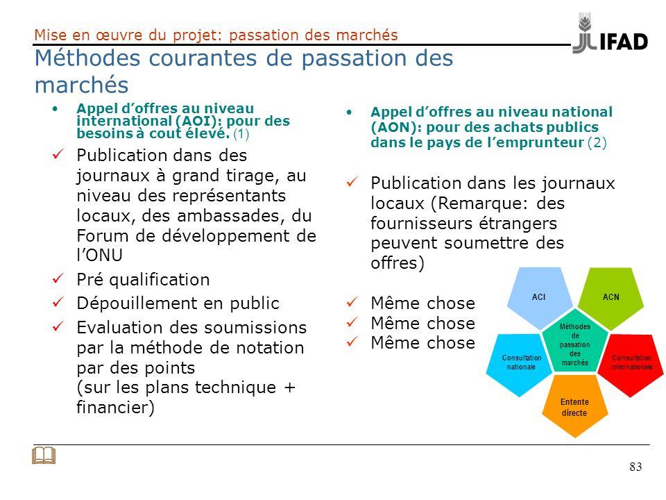 83 Mise en œuvre du projet: passation des marchés Méthodes courantes de passation des marchés Appel doffres au niveau international (AOI): pour des be
