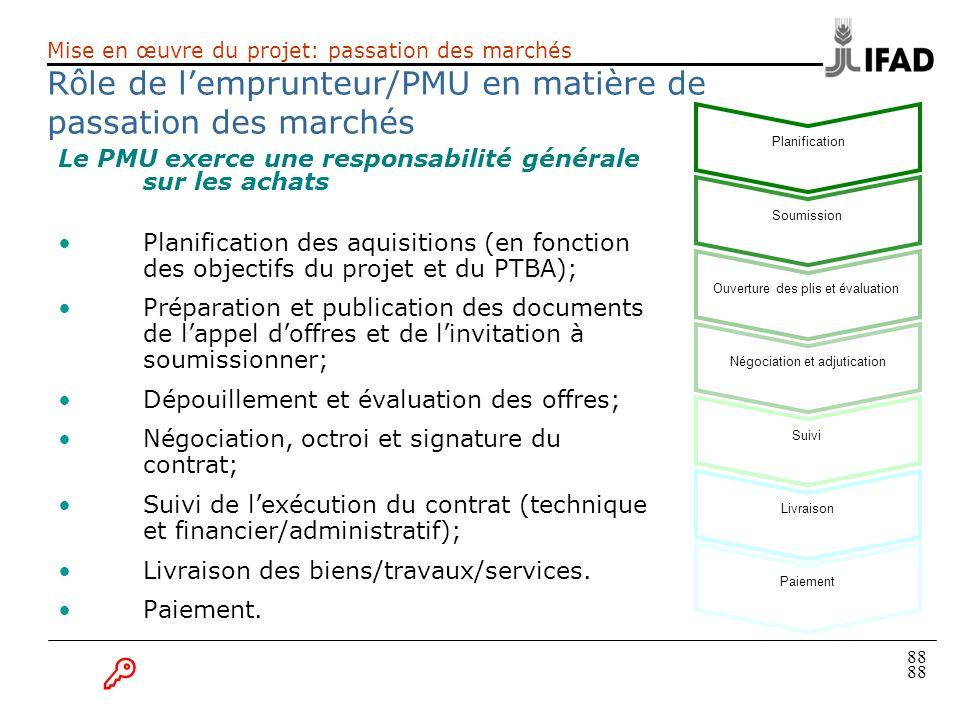 88 Le PMU exerce une responsabilité générale sur les achats Planification des aquisitions (en fonction des objectifs du projet et du PTBA); Préparatio