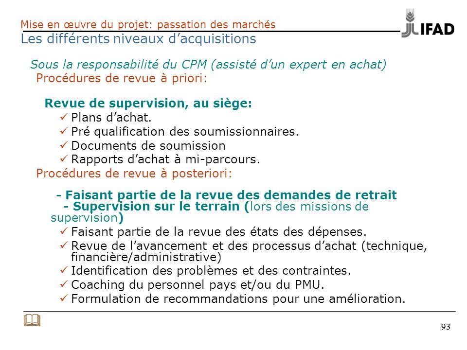 93 Sous la responsabilité du CPM (assisté dun expert en achat) Procédures de revue à priori: Revue de supervision, au siège: Plans dachat. Pré qualifi