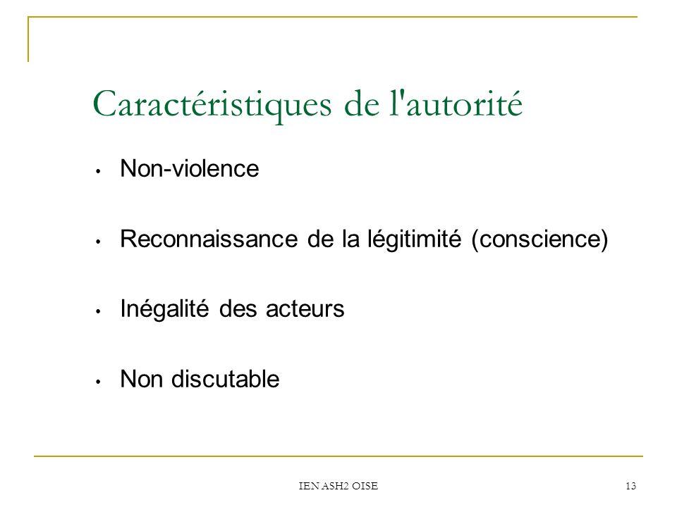 IEN ASH2 OISE 13 Caractéristiques de l'autorité Non-violence Reconnaissance de la légitimité (conscience) Inégalité des acteurs Non discutable