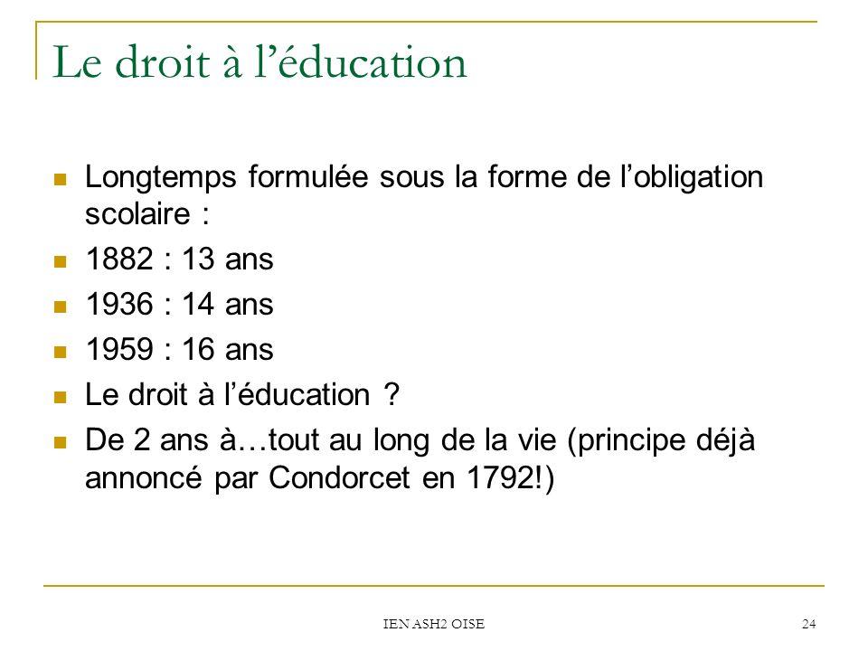 IEN ASH2 OISE 24 Le droit à léducation Longtemps formulée sous la forme de lobligation scolaire : 1882 : 13 ans 1936 : 14 ans 1959 : 16 ans Le droit à