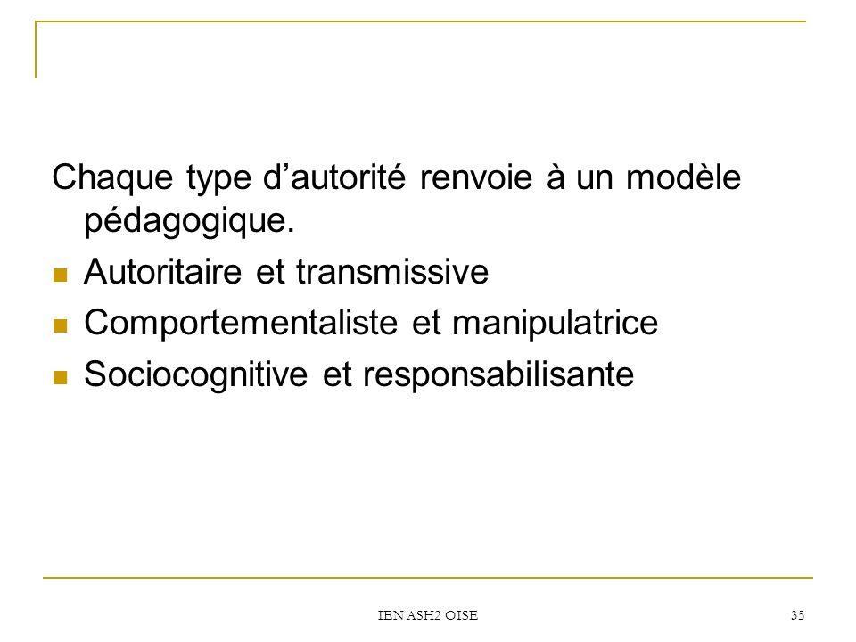 IEN ASH2 OISE 35 Chaque type dautorité renvoie à un modèle pédagogique.