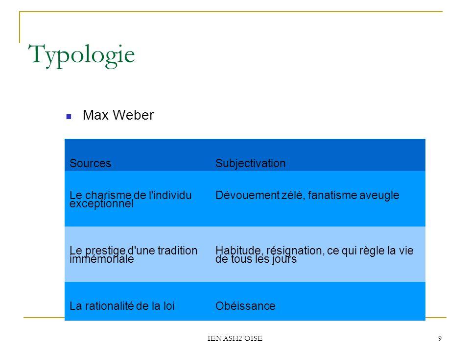 IEN ASH2 OISE 9 Typologie Max Weber SourcesSubjectivation Le charisme de l'individu exceptionnel Dévouement zélé, fanatisme aveugle Le prestige d'une