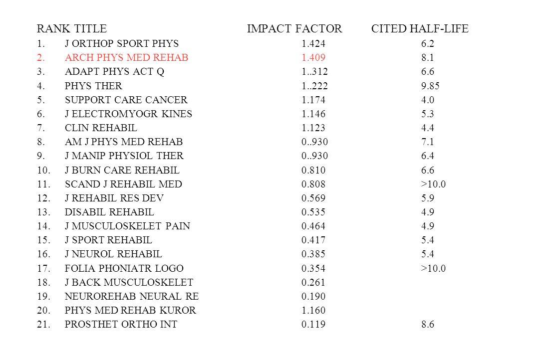 CALCUL DE L IMPACT FACTOR Revue: NATURE Impact factor en 2000: 25,814 Citations en 2000 d articles publiés en: 1998 = 30512 1999 = 21013 98 + 99 = 51525 Nombre d articles publiés en : 1998 = 980 1999 = 1016 98 + 99 = 1996 Calcul: Nombre de citations en 2000: 51525 Nombre d articles publiés: 1996 Articles originaux, revues,comptes-rendus,notes techniques.
