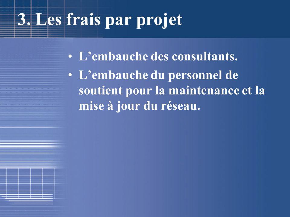 3. Les frais par projet Lembauche des consultants. Lembauche du personnel de soutient pour la maintenance et la mise à jour du réseau.