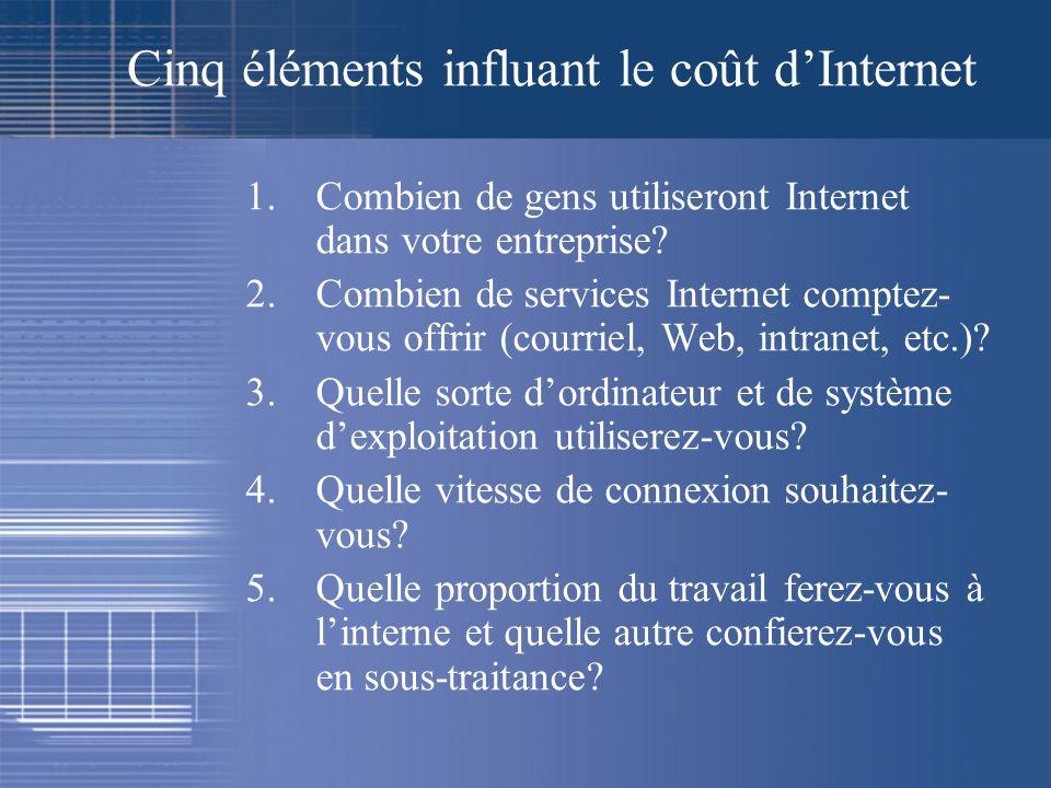 Cinq éléments influant le coût dInternet 1.Combien de gens utiliseront Internet dans votre entreprise? 2.Combien de services Internet comptez- vous of