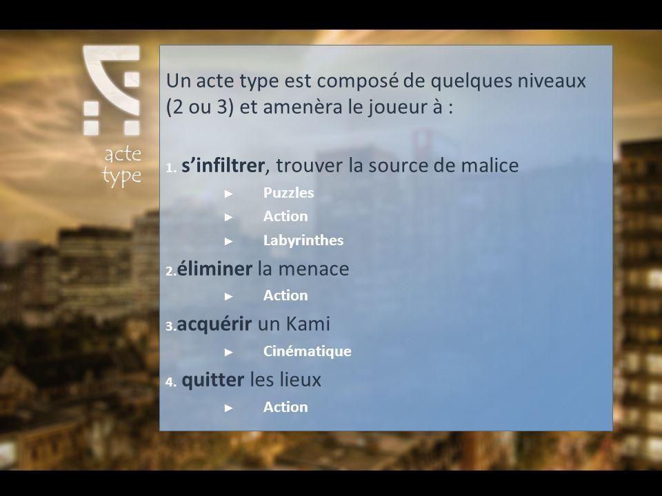 Un acte type est composé de quelques niveaux (2 ou 3) et amenèra le joueur à : 1. sinfiltrer, trouver la source de malice Puzzles Action Labyrinthes 2