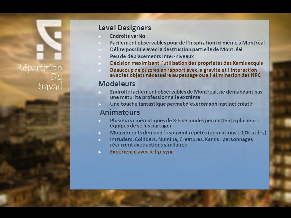 Level Designers Endroits variés Facilement observables pour de linspiration ici même à Montréal Délire possible avec la destruction partielle de Montr