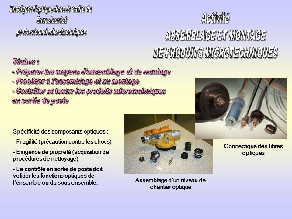 Spécificité des composants optiques : - Fragilité (précaution contre les chocs) - Exigence de propreté (acquisition de procédures de nettoyage) - Le c