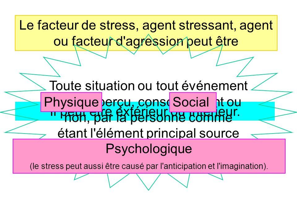 3> STRESS = événement à la fois intérieur et extérieur à lindividu CARACTERISTIQUES DU STRESS Cest quoi 1)le stresseur 2)La réaction mentale 3)La réac