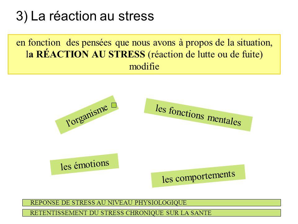 Si vous croyez que la situation exige plus que ce que votre capacité d'adaptation peut accepter, le stress apparaîtra. 2)La réaction mentale La RÉACTI