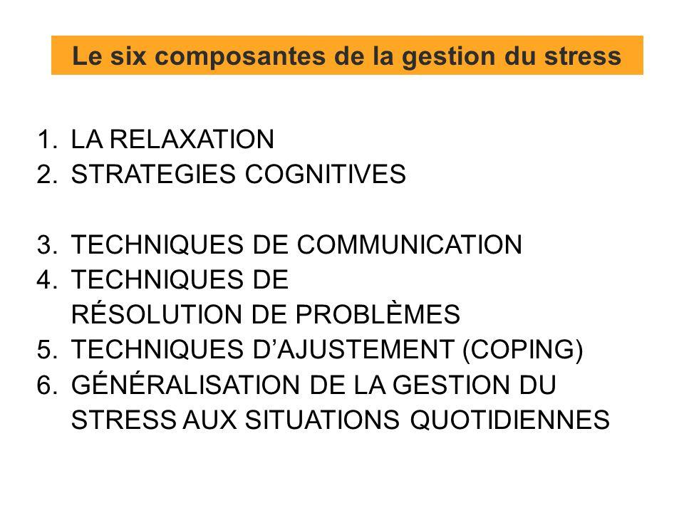 en fonction des pensées que nous avons à propos de la situation, la RÉACTION AU STRESS (réaction de lutte ou de fuite) modifie 3)La réaction au stress