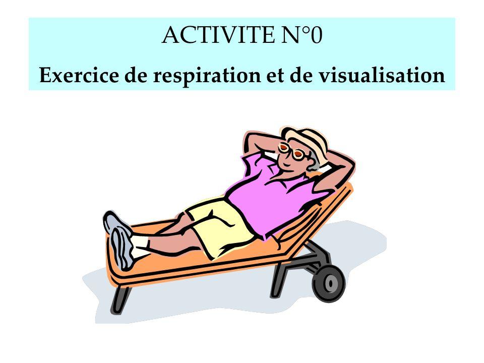 ACTIVITE N°0 Exercice de respiration et de visualisation