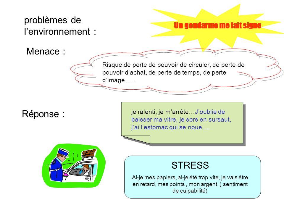 Le six composantes de la gestion du stress 1.LA RELAXATION 2.STRATEGIES COGNITIVES 3.TECHNIQUES DE COMMUNICATION 4.TECHNIQUES DE RÉSOLUTION DE PROBLÈMES 5.TECHNIQUES DAJUSTEMENT (COPING) 6.GÉNÉRALISATION DE LA GESTION DU STRESS AUX SITUATIONS QUOTIDIENNES
