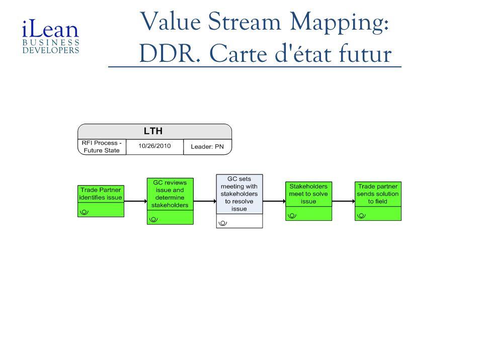 Value Stream Mapping: DDR. Carte d'état futur