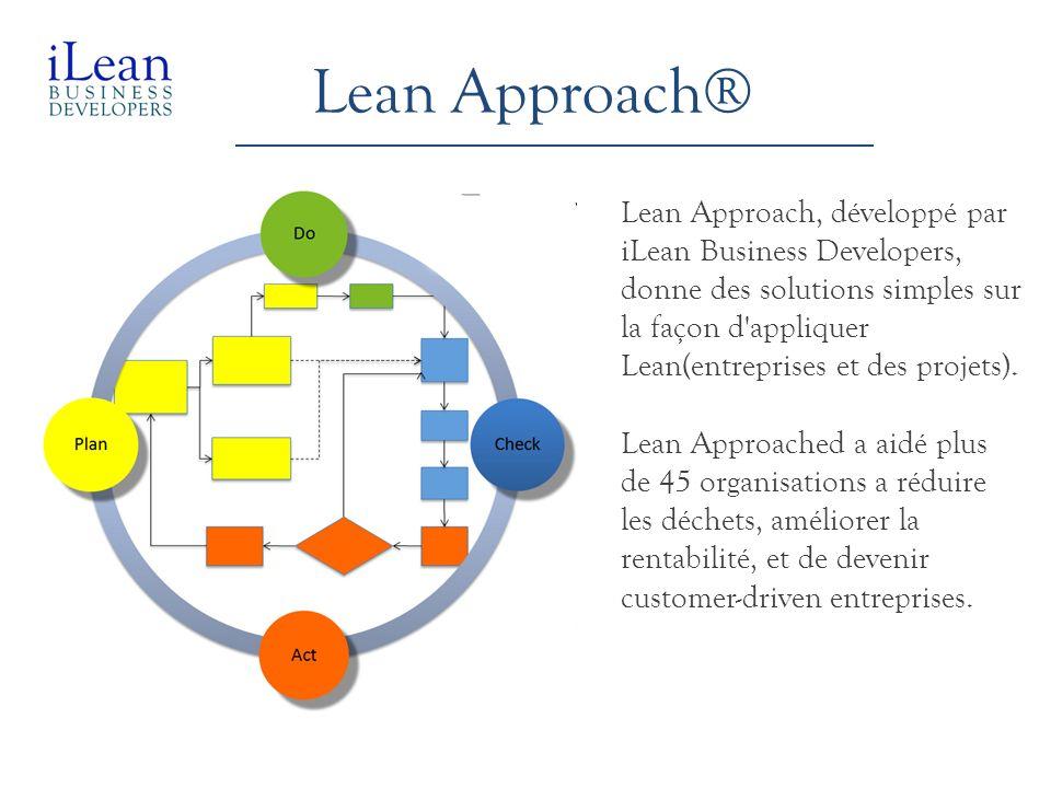 Lean Approach® Lean Approach, développé par iLean Business Developers, donne des solutions simples sur la façon d'appliquer Lean(entreprises et des pr