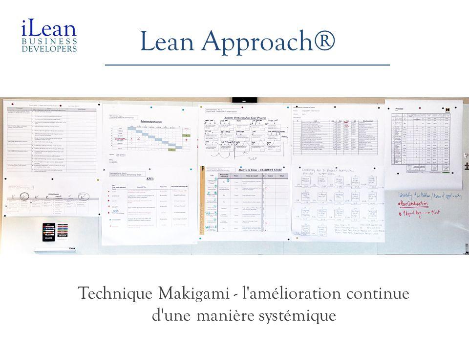 Lean Approach® Technique Makigami - l'amélioration continue d'une manière systémique
