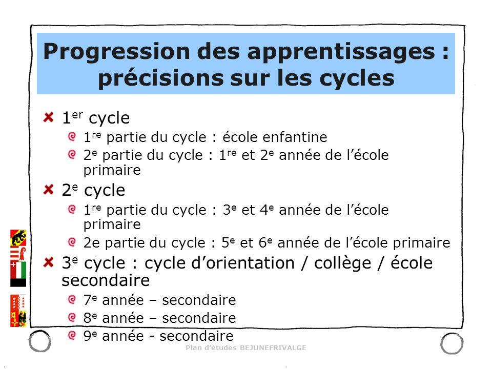 Plan détudes BEJUNEFRIVALGE Progression des apprentissages : précisions sur les cycles 1 er cycle 1 re partie du cycle : école enfantine 2 e partie du cycle : 1 re et 2 e année de lécole primaire 2 e cycle 1 re partie du cycle : 3 e et 4 e année de lécole primaire 2e partie du cycle : 5 e et 6 e année de lécole primaire 3 e cycle : cycle dorientation / collège / école secondaire 7 e année – secondaire 8 e année – secondaire 9 e année - secondaire