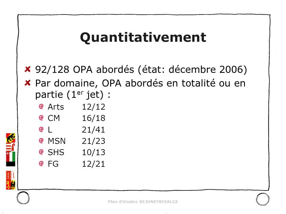 Plan détudes BEJUNEFRIVALGE Quantitativement 92/128 OPA abordés (état: décembre 2006) Par domaine, OPA abordés en totalité ou en partie (1 er jet) : Arts12/12 CM16/18 L21/41 MSN21/23 SHS10/13 FG12/21