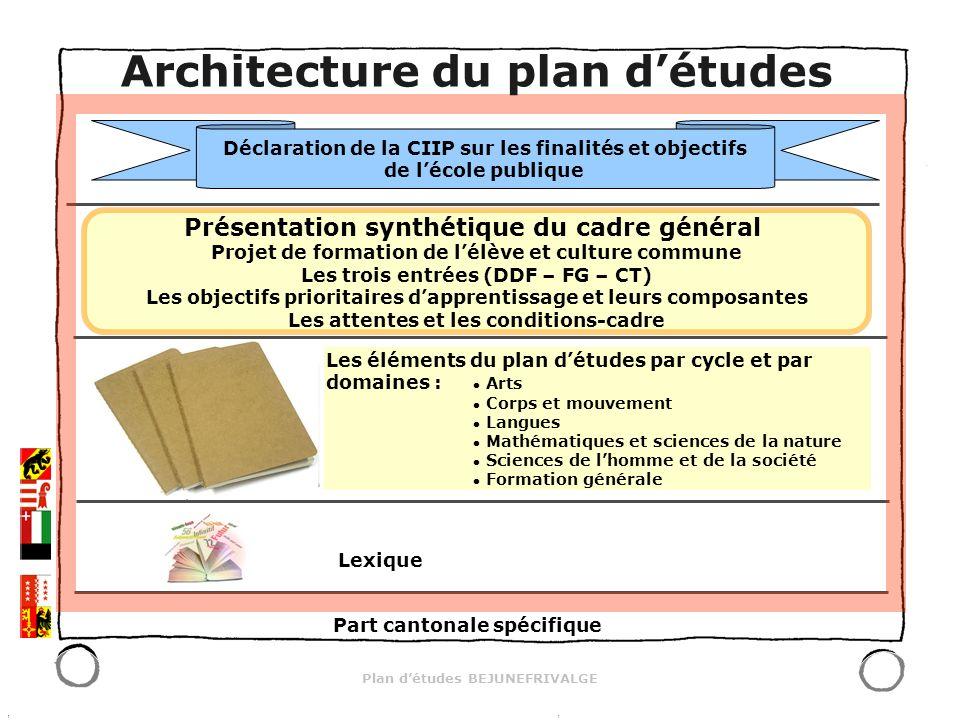 Plan détudes BEJUNEFRIVALGE Déclaration de la CIIP sur les finalités et objectifs de lécole publique Présentation synthétique du cadre général Projet