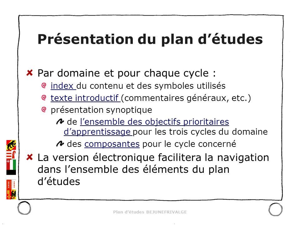 Plan détudes BEJUNEFRIVALGE Présentation du plan détudes Par domaine et pour chaque cycle : index index du contenu et des symboles utilisés texte intr