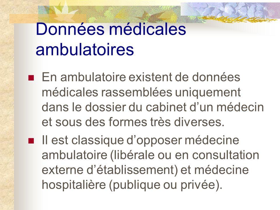 Données médicales ambulatoires En ambulatoire existent de données médicales rassemblées uniquement dans le dossier du cabinet dun médecin et sous des formes très diverses.