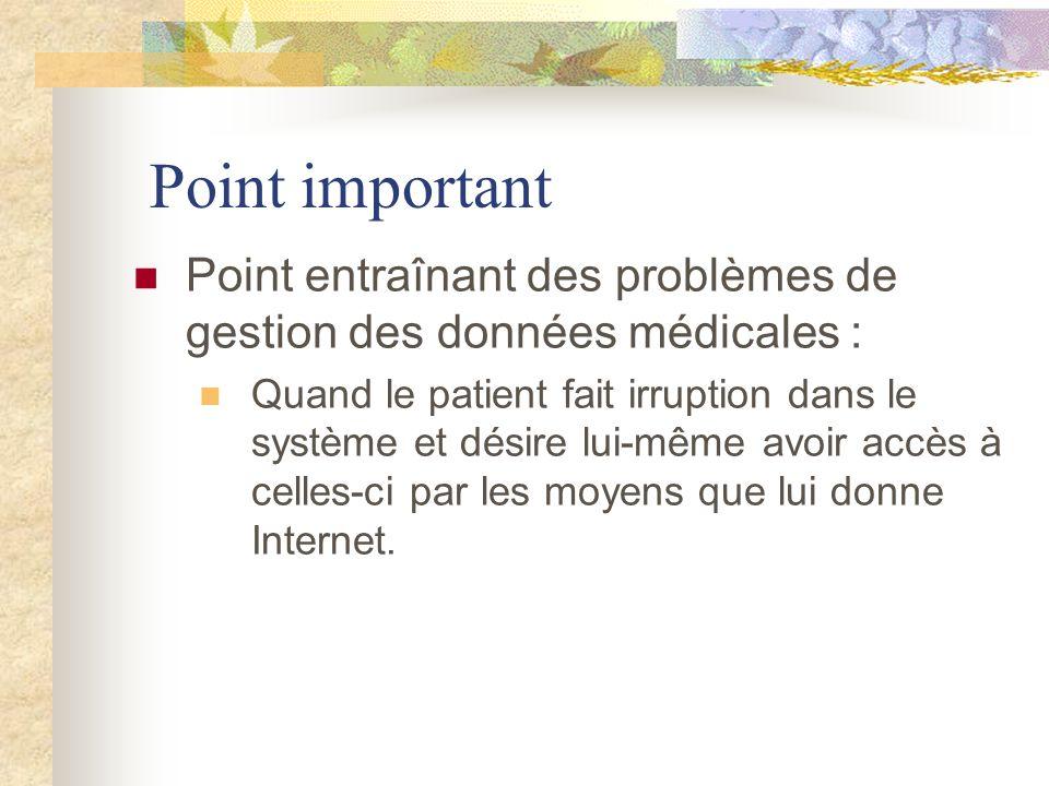 Point important Point entraînant des problèmes de gestion des données médicales : Quand le patient fait irruption dans le système et désire lui-même avoir accès à celles-ci par les moyens que lui donne Internet.