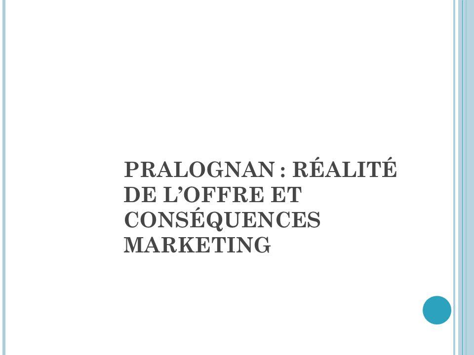 PRALOGNAN : RÉALITÉ DE LOFFRE ET CONSÉQUENCES MARKETING