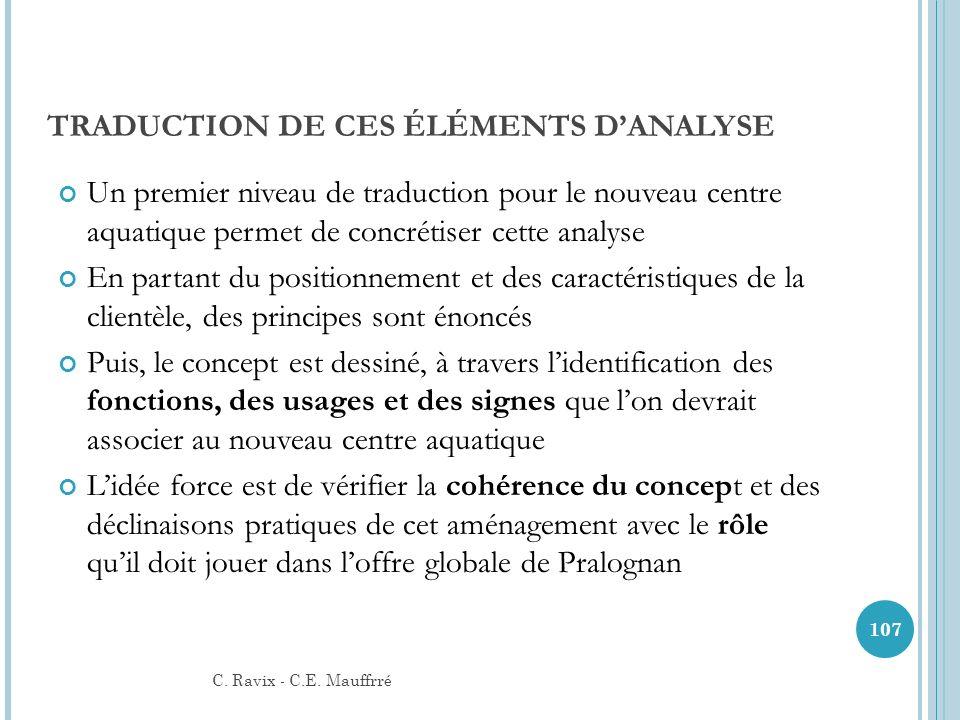 TRADUCTION DE CES ÉLÉMENTS DANALYSE Un premier niveau de traduction pour le nouveau centre aquatique permet de concrétiser cette analyse En partant du