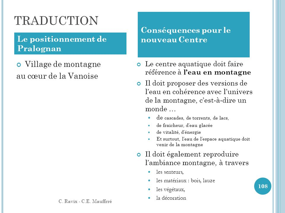 Conséquences pour le nouveau Centre TRADUCTION Village de montagne au cœur de la Vanoise Le centre aquatique doit faire référence à leau en montagne I