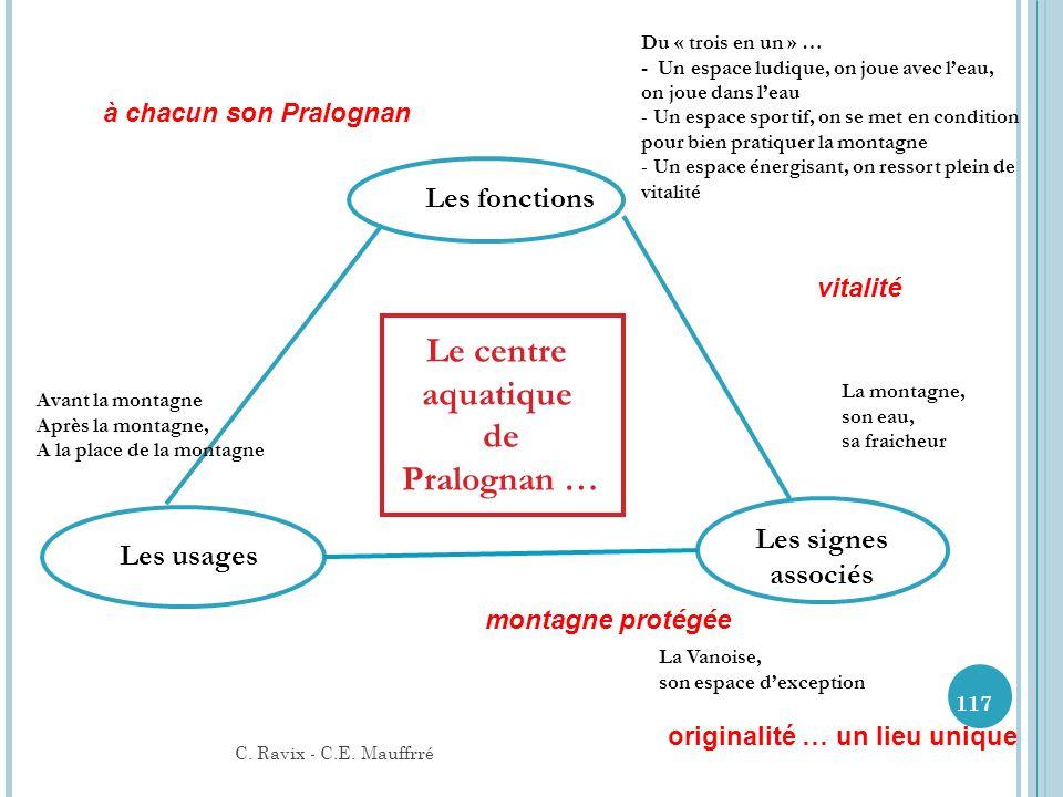 117117117 C. Ravix - C.E. Mauffrré Les fonctions Les signes associés Les usages Le centre aquatique de Pralognan … 117 Du « trois en un » … - Un espac