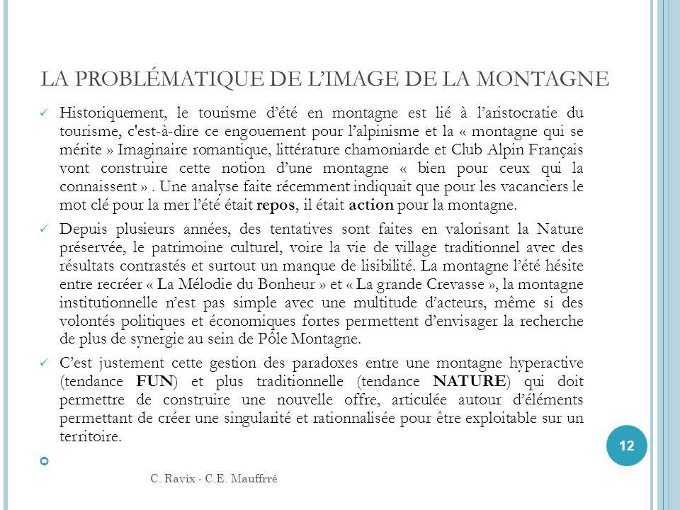 LA PROBLÉMATIQUE DE LIMAGE DE LA MONTAGNE Historiquement, le tourisme dété en montagne est lié à laristocratie du tourisme, c'est-à-dire ce engouement