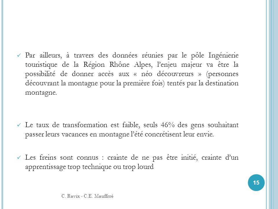 Par ailleurs, à travers des données réunies par le pôle Ingénierie touristique de la Région Rhône Alpes, lenjeu majeur va être la possibilité de donne