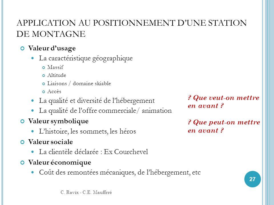 APPLICATION AU POSITIONNEMENT DUNE STATION DE MONTAGNE Valeur dusage La caractéristique géographique Massif Altitude Liaisons / domaine skiable Accès