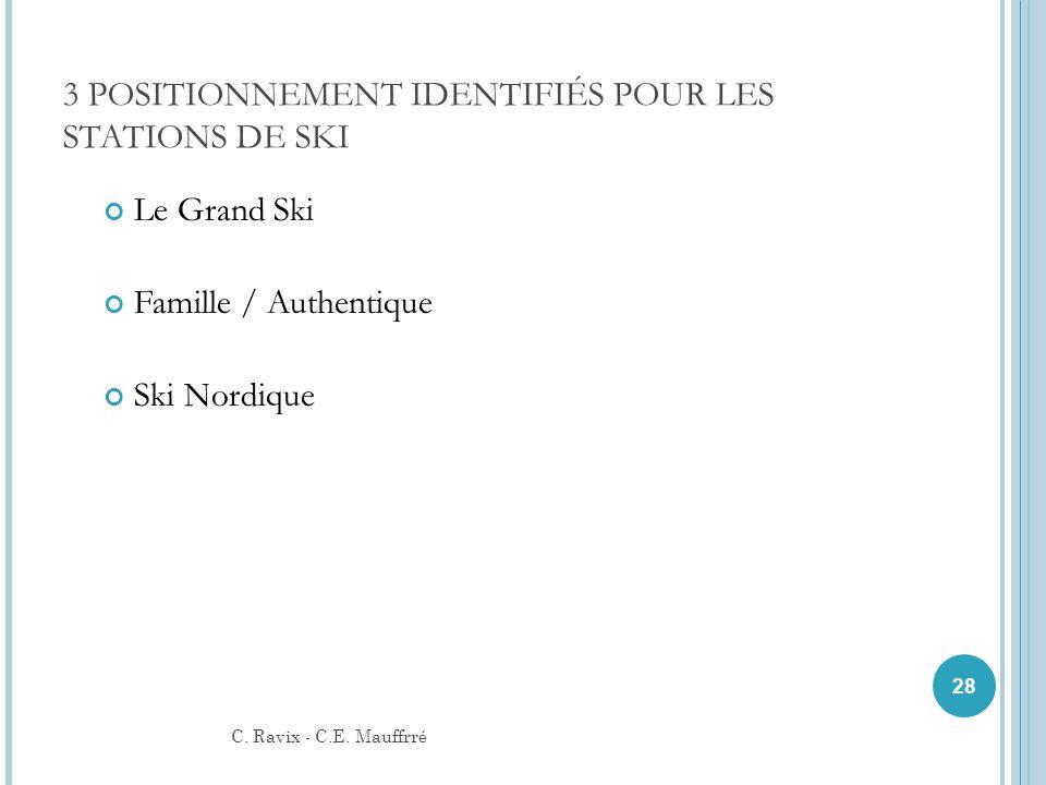 3 POSITIONNEMENT IDENTIFIÉS POUR LES STATIONS DE SKI Le Grand Ski Famille / Authentique Ski Nordique 28 C. Ravix - C.E. Mauffrré
