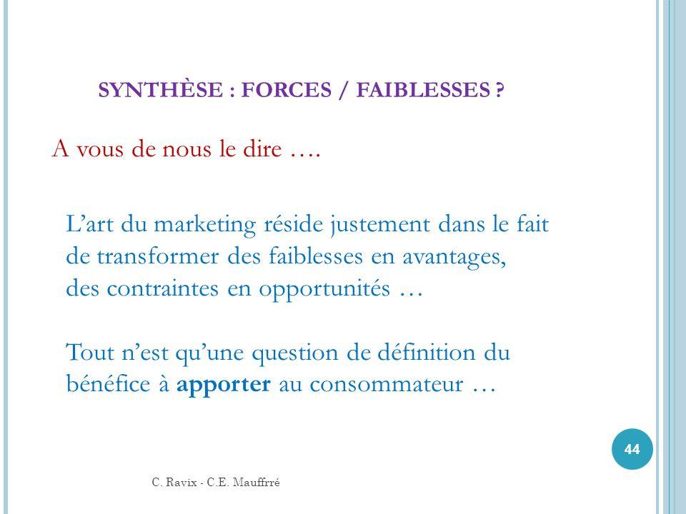 SYNTHÈSE : FORCES / FAIBLESSES ? 44 C. Ravix - C.E. Mauffrré A vous de nous le dire …. Lart du marketing réside justement dans le fait de transformer