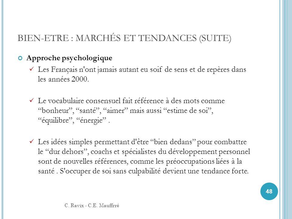 BIEN-ETRE : MARCHÉS ET TENDANCES (SUITE) Approche psychologique Les Français n'ont jamais autant eu soif de sens et de repères dans les années 2000. L