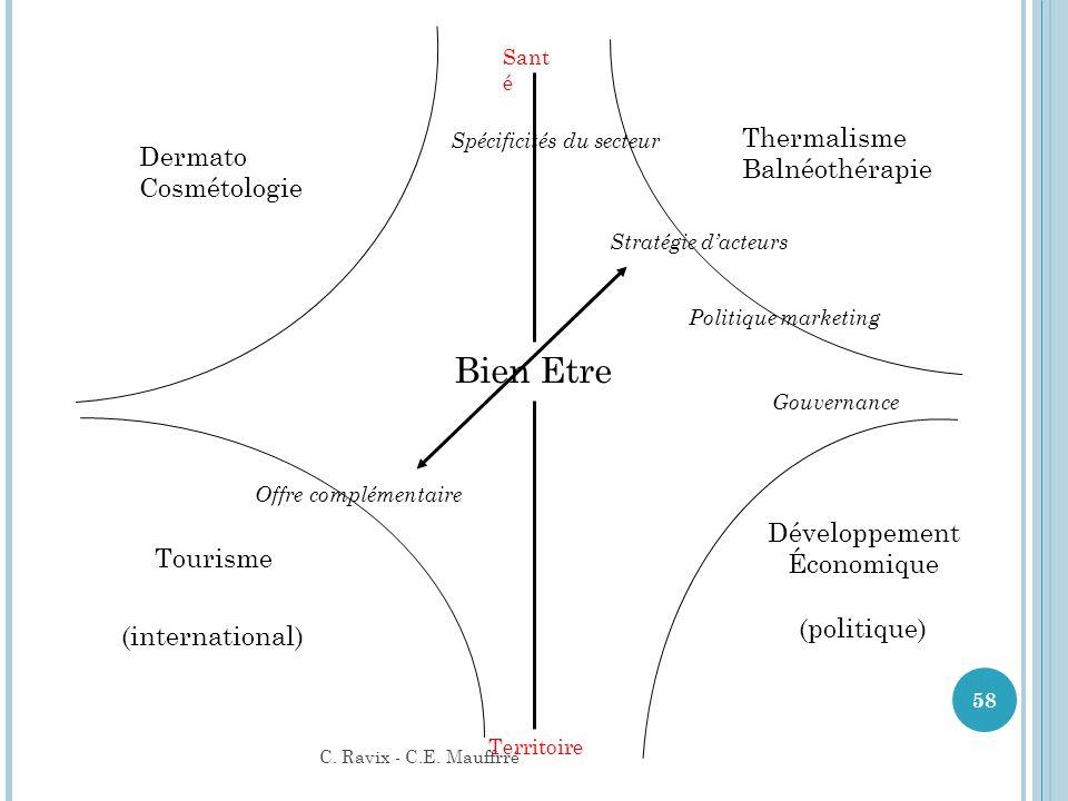 Bien Etre Thermalisme Balnéothérapie Développement Économique (politique) Sant é Territoire Dermato Cosmétologie Tourisme (international) Stratégie da