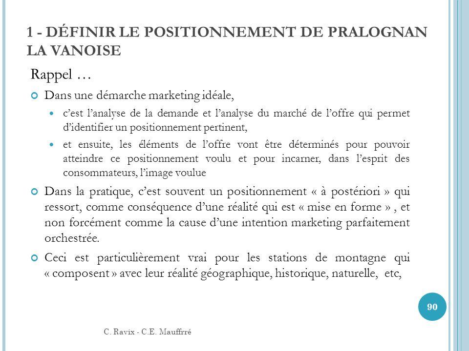 1 - DÉFINIR LE POSITIONNEMENT DE PRALOGNAN LA VANOISE 90 C. Ravix - C.E. Mauffrré Rappel … Dans une démarche marketing idéale, cest lanalyse de la dem