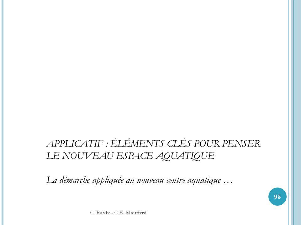 C. Ravix - C.E. Mauffrré 95 APPLICATIF : ÉLÉMENTS CLÉS POUR PENSER LE NOUVEAU ESPACE AQUATIQUE La démarche appliquée au nouveau centre aquatique …