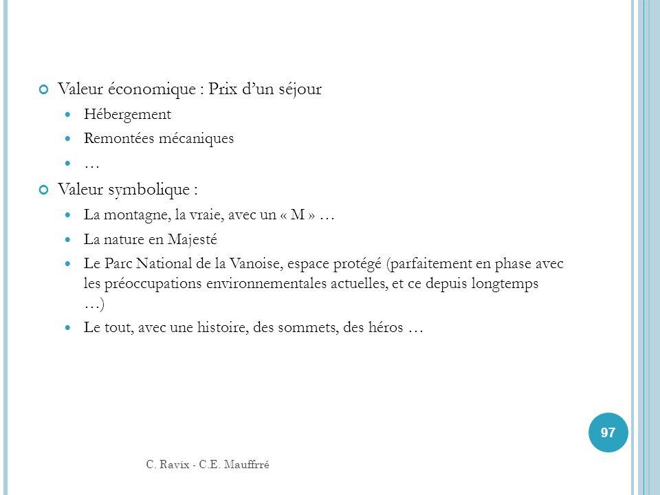 Valeur économique : Prix dun séjour Hébergement Remontées mécaniques … Valeur symbolique : La montagne, la vraie, avec un « M » … La nature en Majesté