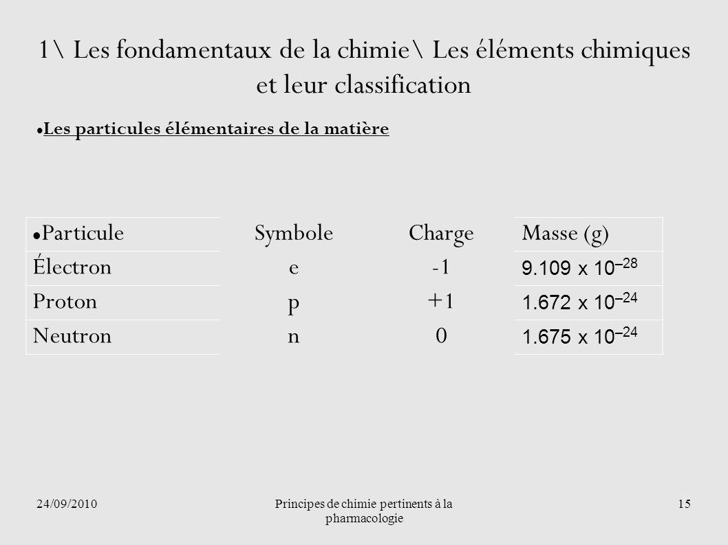 24/09/2010Principes de chimie pertinents à la pharmacologie 15 1\ Les fondamentaux de la chimie\ Les éléments chimiques et leur classification Les par