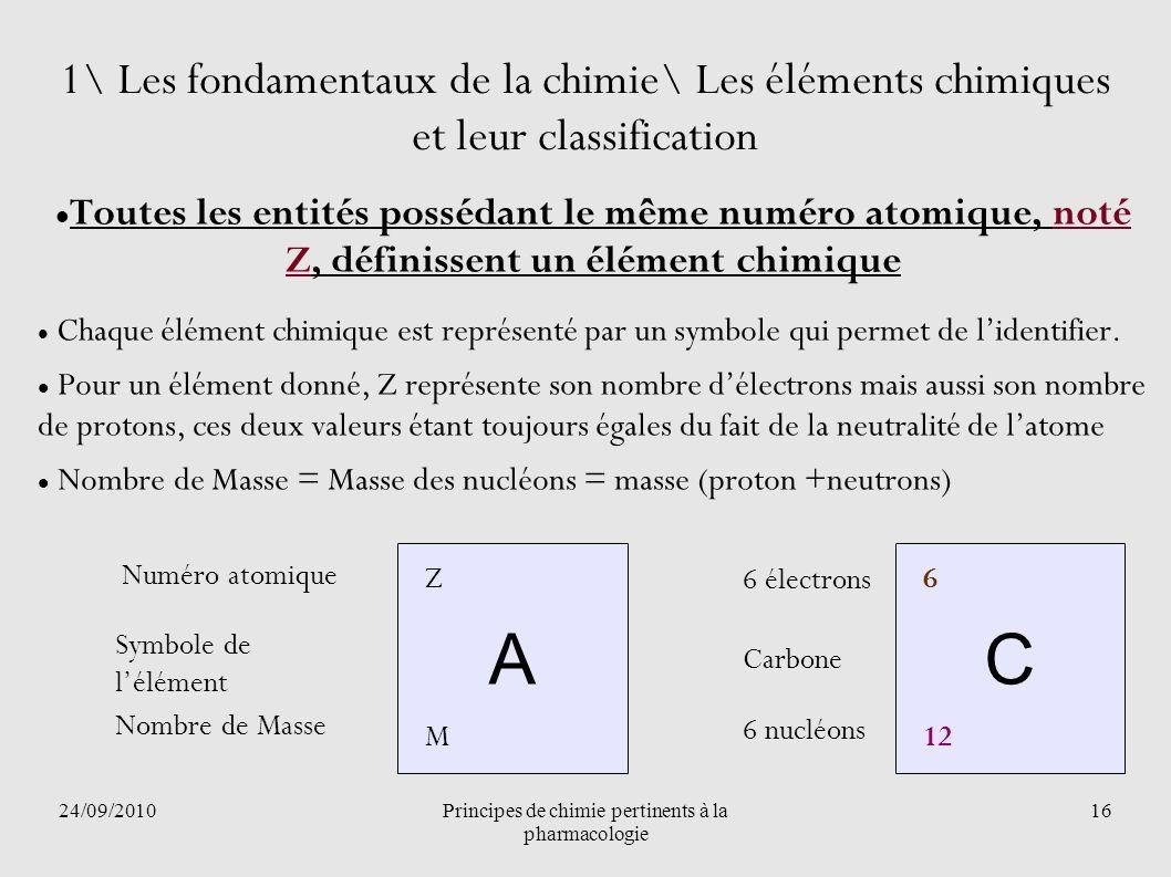 24/09/2010Principes de chimie pertinents à la pharmacologie 16 C 1\ Les fondamentaux de la chimie\ Les éléments chimiques et leur classification Toute