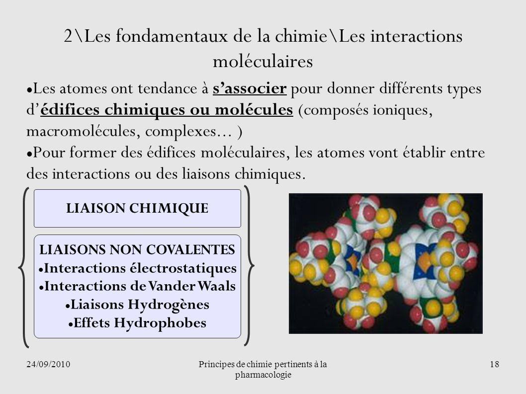 24/09/2010Principes de chimie pertinents à la pharmacologie 18 2\Les fondamentaux de la chimie\Les interactions moléculaires Les atomes ont tendance à